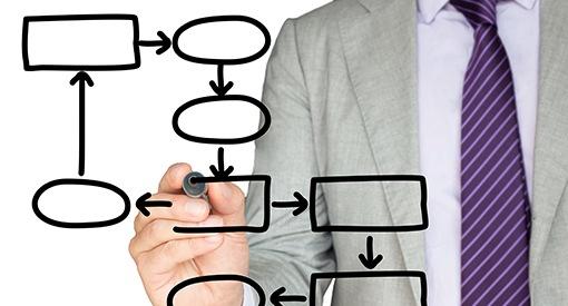 Custom Solutions_Process